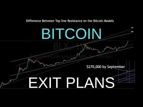 Bitcoin hull