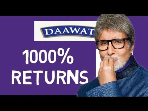 Stock Analysis of LT food (Dawaat )