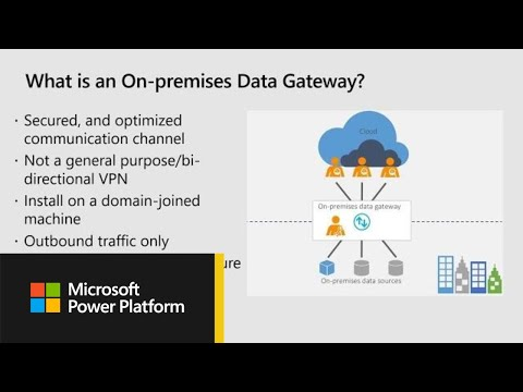 Download Power Bi And Microsoft Flow Monitoring Your Data Video 3GP