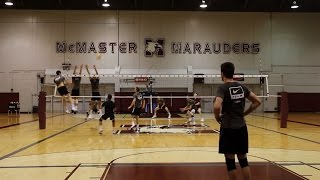 McMaster Men's Volleyball