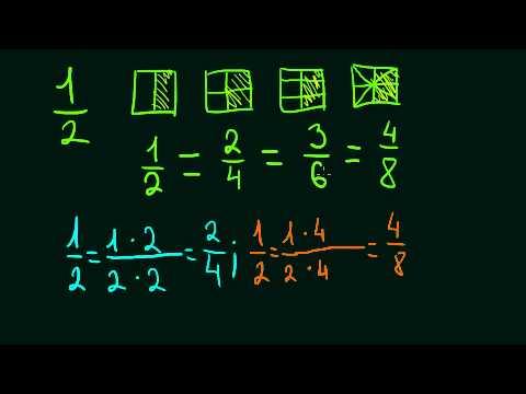Dvejetainių opcionų apžvalgų platnos rodiklis