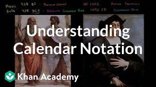 Understanding Calendar Notation
