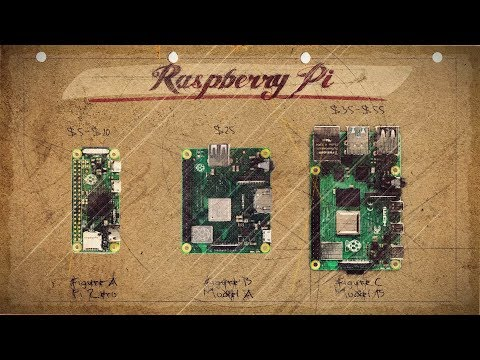 Raspberry Pi - All You Need To Know