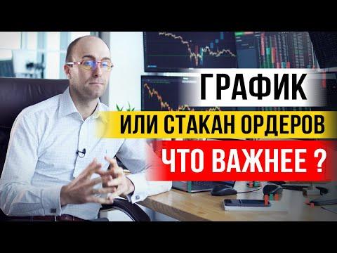 Сайт торговли бинарными опционами