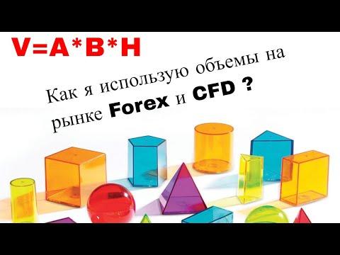 Банк брокер форекс в швейцарии