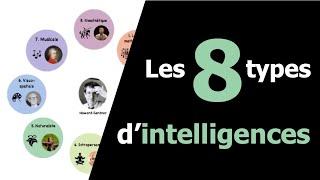 Les 8 types d'Intelligences - Howard Gartner