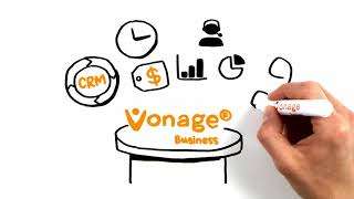 Increasing Productivity With CRM Solutions from Vonage