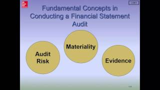 Introduction to Advanced Auditing & Assurance Services