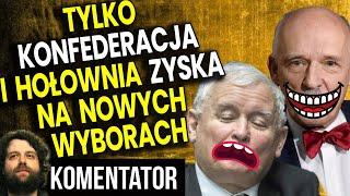 Tylko Konfederacja i Hołownia Zyskuje na Dymisji Ziobry ale Kaczyński Tego Chce – Analiza Komentator
