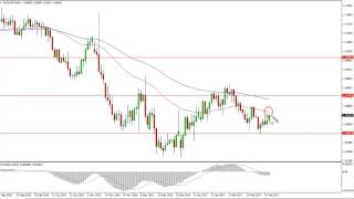 EUR/USD EUR/USD Technical Analysis for March 01 2017 by FXEmpire.com