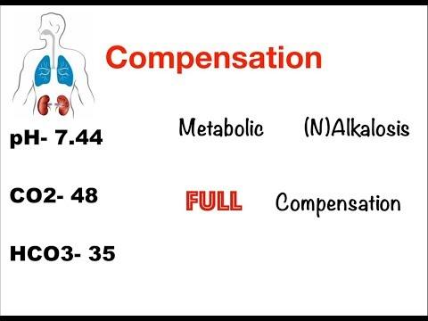 Podstawy interpretacji gazometrii krwi tętniczej