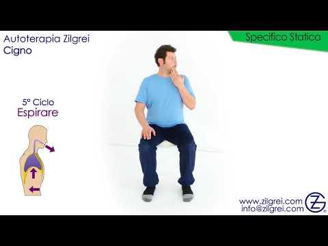 Artrosi tabelle ginnastica spalla