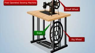 Working of Flywheel | Theory of Machines