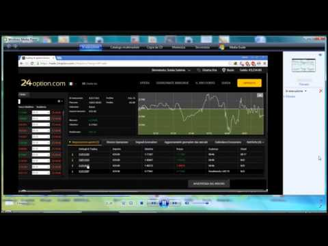 Iq option broker pareri
