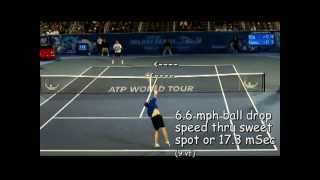 3 Key Timing Points For Pro Men Tennis Serves