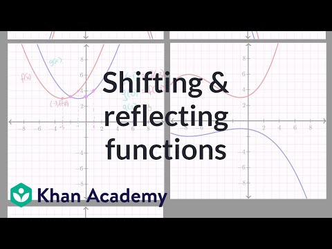 Identifying function transformations (video) | Khan Academy