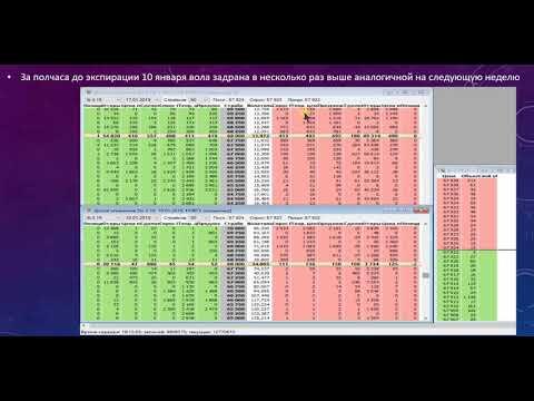 Торговля опционами счет