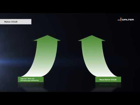 Wendeschneidplatten-Bohrer D3120