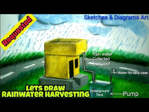 Easy Drawing of harvesting rain water || SAVE WATER SAVE