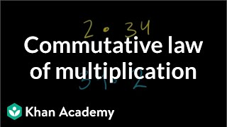 Commutative Law of Multiplication