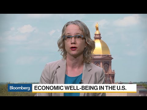 Fed Survey Shows Disparity in U.S. Economic Well-Being