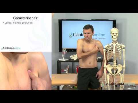 400 ml implant el pecho