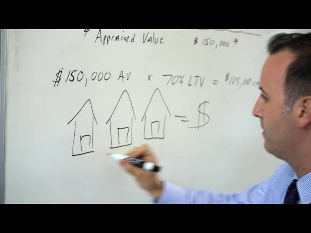 Buy Real Estate and build a Portfolio FAST