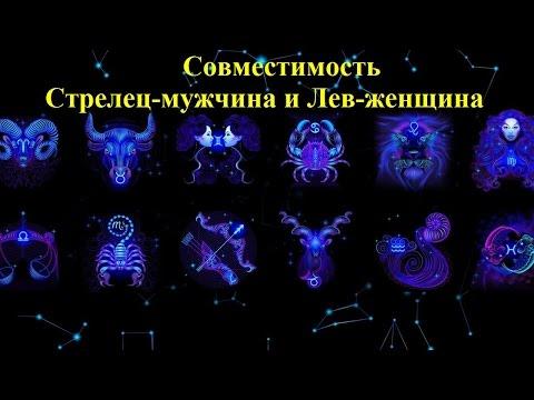 Гороскоп крыса скорпион женщина