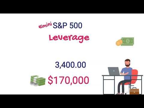 Lgnd akcijų pasirinkimo sandoriai