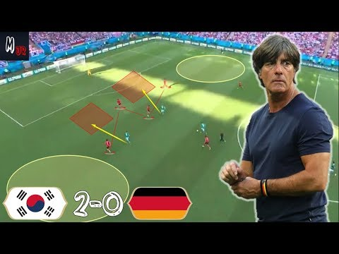 What Went Wrong For Germany Against South Korea? Tactical Analysis