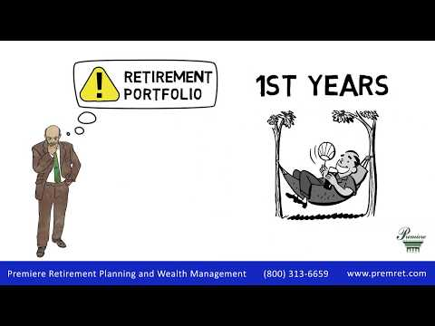 Don't Let Timing Ruin Your Retirement