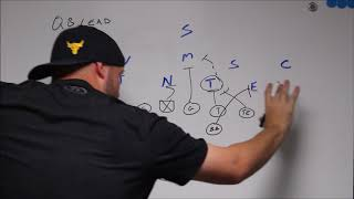 QB Lead Play | Double TE Pistol Formation