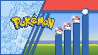 Ranking All the Pokemon Games (Main Series Games)