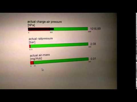 Nadciśnienie kontrola wideo