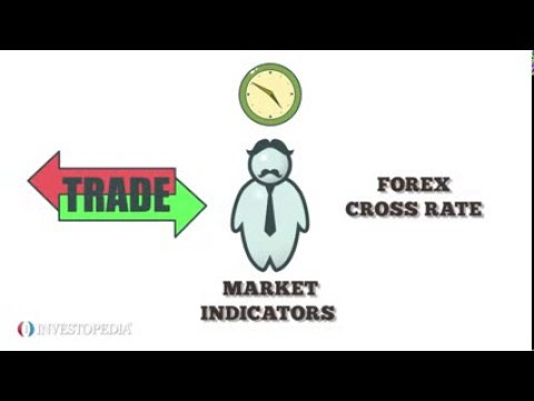 Four Types of Indicators Forex Traders Should Know