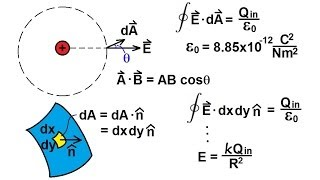 Physics - E&M: Maxwell's Equations (3 of 30) Gauss' Law: A Closer Look