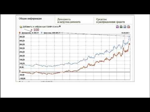 Заработок в интернете в рублях без вложений