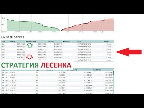 Краны для зарабатывания биткоин наличных bitcoin cash