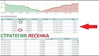 Как торговать ЛЕСЕНКОЙ на криптовалютной бирже POLONIEX
