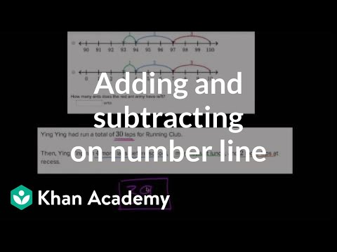 Adding and subtracting on the number line word problems