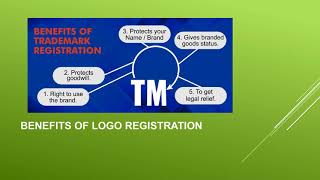 Why Logo registration is important for your business?