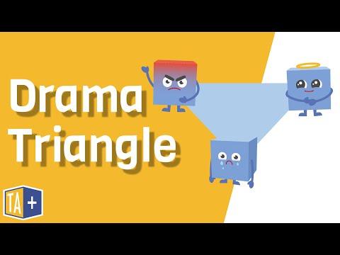 transactional analysis drama triangle - YouTube