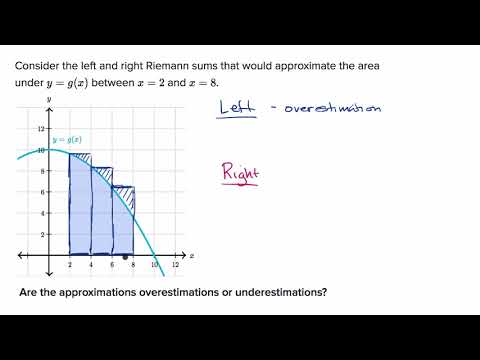 Over- and under-estimation of Riemann sums (video) | Khan Academy