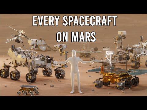 Comparaison de la taile des sondes ayant atteri sur Mars