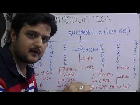 INTRODUCTION TO AUTOMOBILE -TOPIC 1
