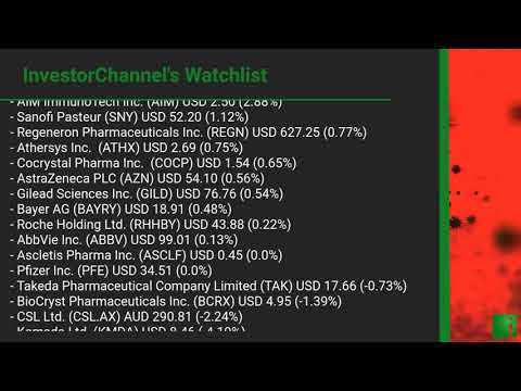 InvestorChannel's Covid-19 Watchlist Update for Monday, July 06, 2020, 16:30 EST