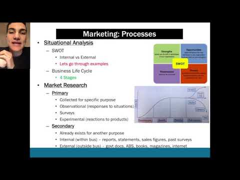 mp4 Business Marketing Notes Hsc, download Business Marketing Notes Hsc video klip Business Marketing Notes Hsc