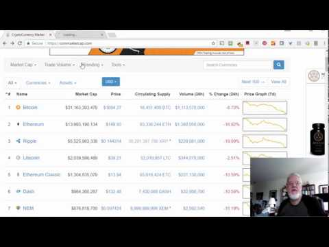 mp4 Cryptocurrency Market Capitalizations, download Cryptocurrency Market Capitalizations video klip Cryptocurrency Market Capitalizations