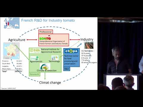 David Page - French R&D for Industry Tomato