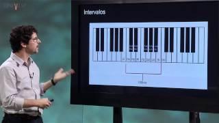 Matemática - Aula 27 - Matemática E Música: Parte 1